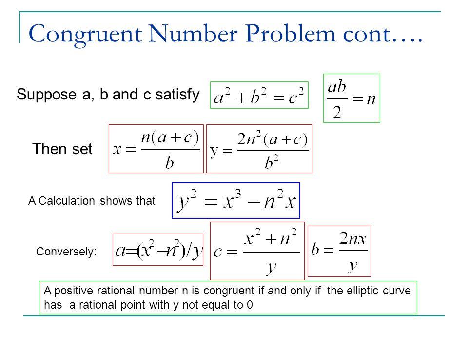 Congruent Number Problem cont….