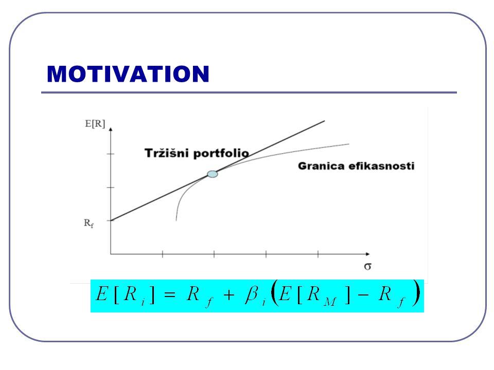 max(S T - K, 0) exp(-rT)-c 1 max(K - S T, 0) exp(-rT)-c 0