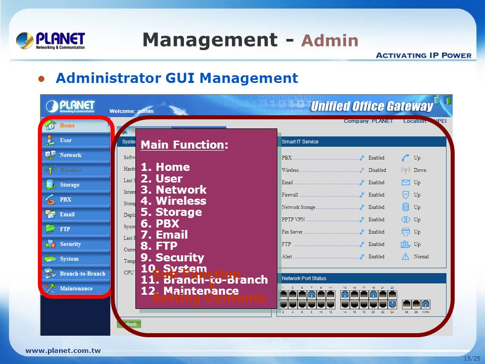 www.planet.com.tw 14/25 Product Application Office Data and Voice Communication Branch-to-Branch up to 8 Offices Data Exchange with High Security SSL VPN Single Point of Management Dial to local PSTN Dial to Remote Extension On/Off-Net Call