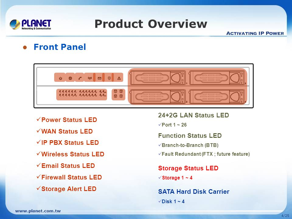 www.planet.com.tw 4/25 Product Overview Front Panel Power Status LED 24+2G LAN Status LED Port 1 ~ 26 Function Status LED Branch-to-Branch (BTB) Fault Redundant (FTX ; future feature) Storage Status LED Storage 1 ~ 4 SATA Hard Disk Carrier Disk 1 ~ 4 WAN Status LED IP PBX Status LED Wireless Status LED Email Status LED Firewall Status LED Storage Alert LED