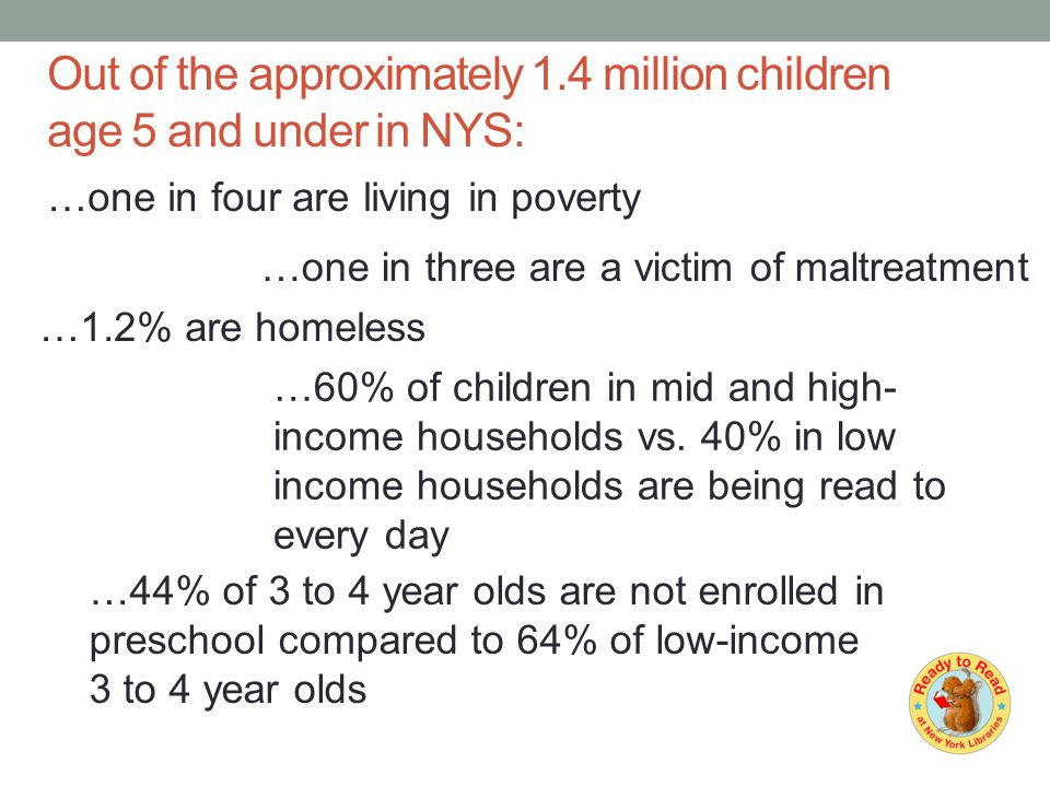 Out of the approximately 1.4 million children age 5 and under in NYS: …one in four are living in poverty …one in three are a victim of maltreatment …1.2% are homeless …44% of 3 to 4 year olds are not enrolled in preschool compared to 64% of low-income 3 to 4 year olds …60% of children in mid and high- income households vs.