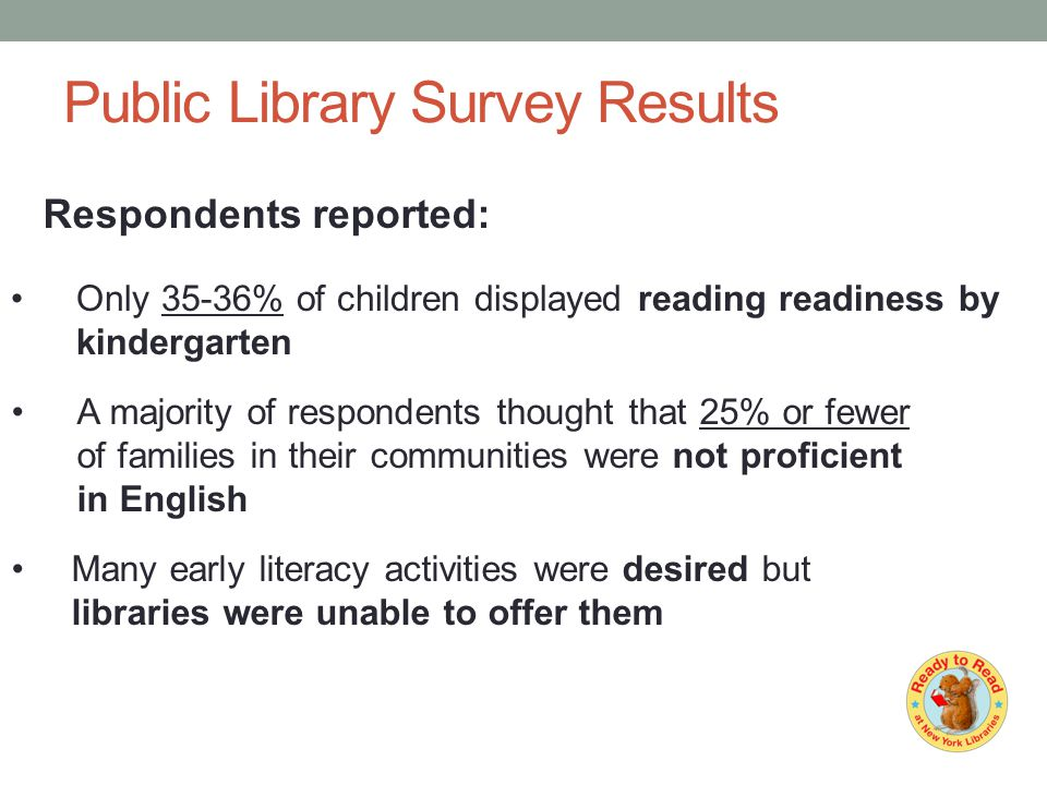Public Library Survey Results Only 35-36% of children displayed reading readiness by kindergarten Respondents reported: A majority of respondents thought that 25% or fewer of families in their communities were not proficient in English Many early literacy activities were desired but libraries were unable to offer them