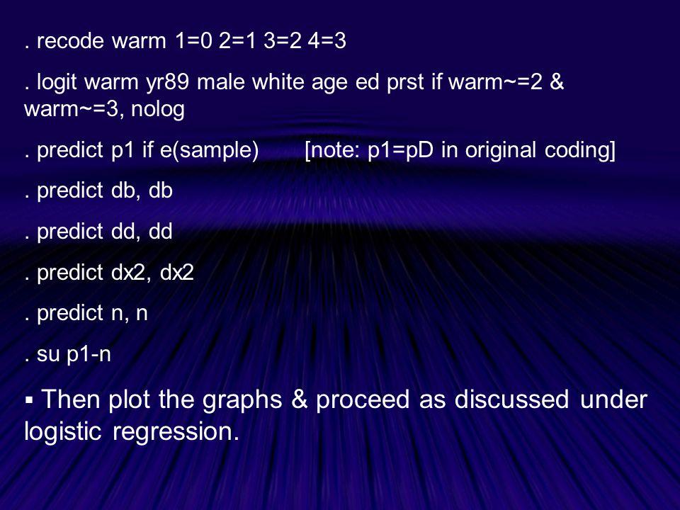 recode warm 1=0 2=1 3=2 4=3.logit warm yr89 male white age ed prst if warm~=2 & warm~=3, nolog.
