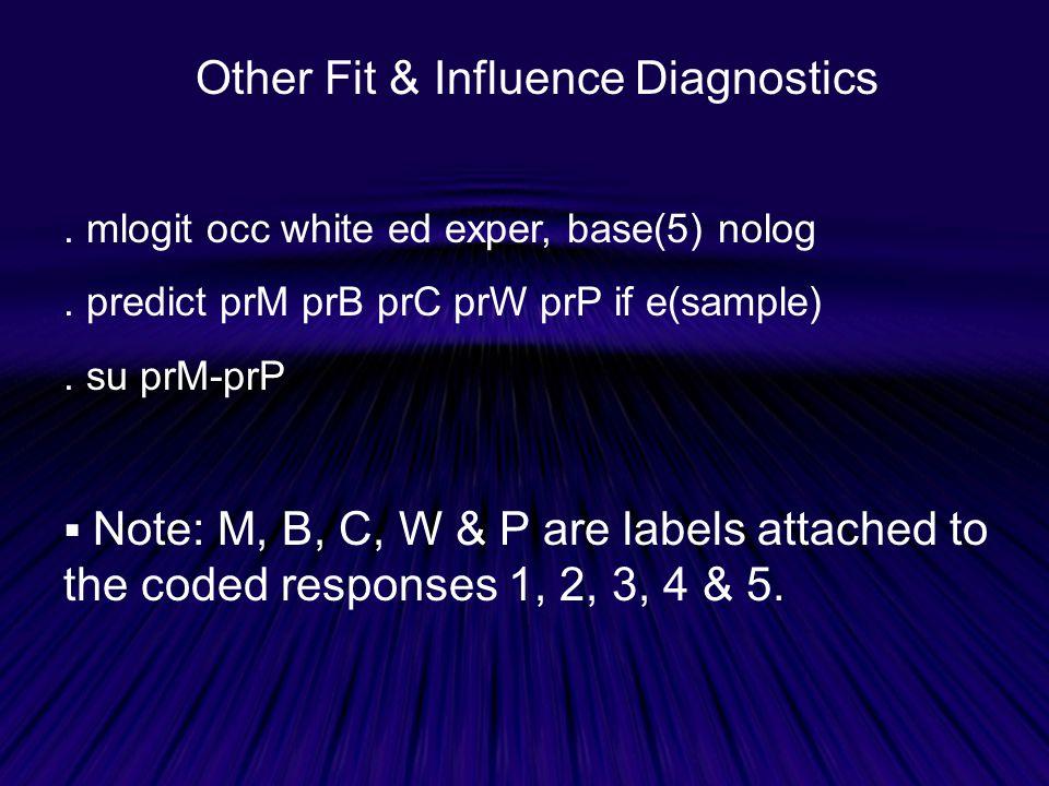 Other Fit & Influence Diagnostics.mlogit occ white ed exper, base(5) nolog.