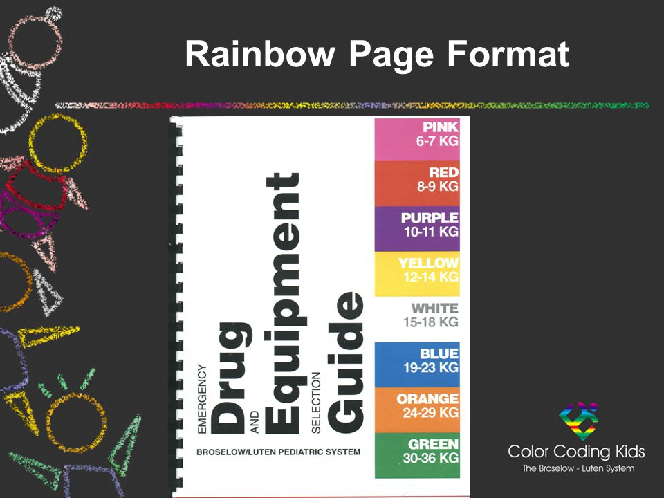 Rainbow Page Format