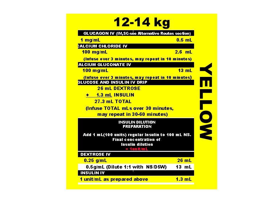 YELLOW 12-14 kg