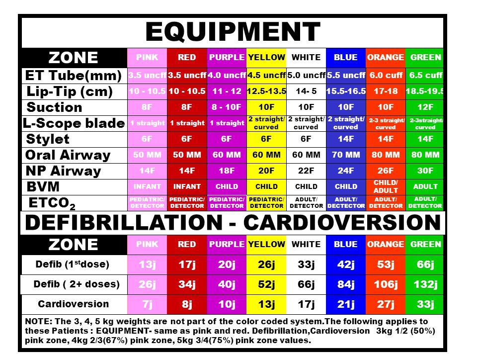 ZONE 3.5 uncff 10 - 10.5 8F 50 MM 4.5 uncff 12.5-13.5 10F 6F 60 MM 5.0 uncff 14- 5 10F 6F 60 MM 4.0 uncff 11 - 12 8 - 10F 6F 60 MM 5.5 uncff 15.5-16.5