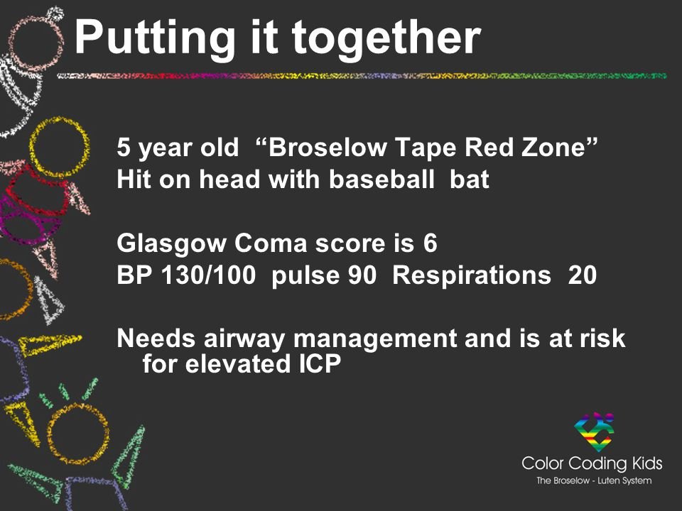 """Putting it together 5 year old """"Broselow Tape Red Zone"""" Hit on head with baseball bat Glasgow Coma score is 6 BP 130/100 pulse 90 Respirations 20 Need"""