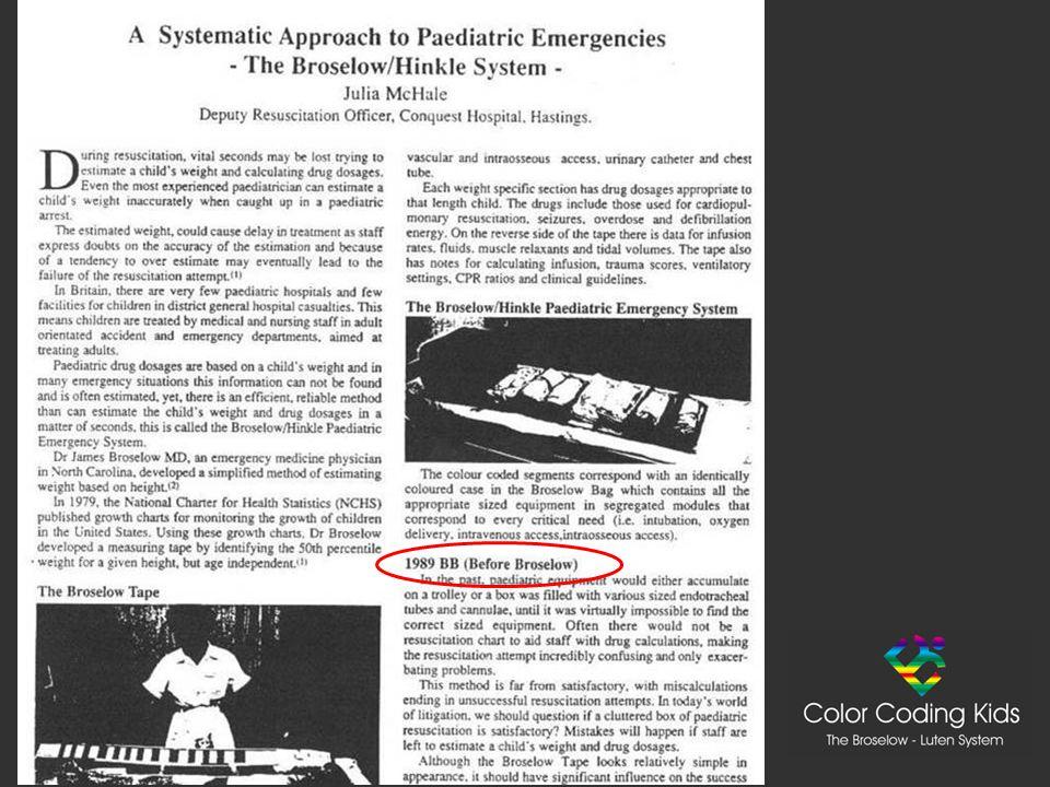 Atropine-RSI/RESUS IV Preparation Preoxygenation Preparation Preoxygenation Pretreatment Zero minus 5-10min Zero minus 3min Zero plus 45sec Paralytics Succinylcholine IV, or Rocuronium-Paralysis IV Induction Agent Etomidate-Induction IV or Ketamine Induction IV Paralysis Maintenance Vecuronium maintenance IV Sedation Maintenance Lorazepam IV Paralysis/ Induction Paralysis/ Induction Placement Post Intubation Management Post Intubation Management K + Risk+ICP Poor Perfusion Asthma Gen Sequence RSI FLOW CHART