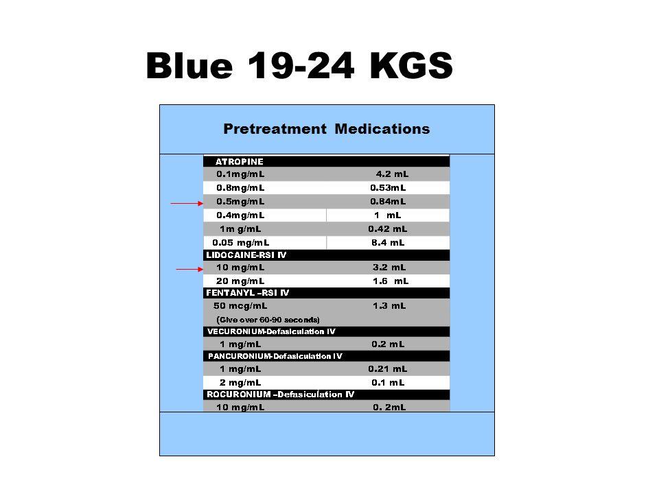 Blue 19-24 KGS Pretreatment Medications