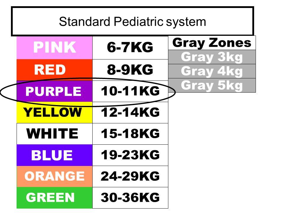 RED PURPLE YELLOW WHITE ORANGE GREEN BLUE PINK 6-7KG 8-9KG 10-11KG 12-14KG 15-18KG 19-23KG 24-29KG 30-36KG Standard Pediatric system Gray 3kg Gray 4kg