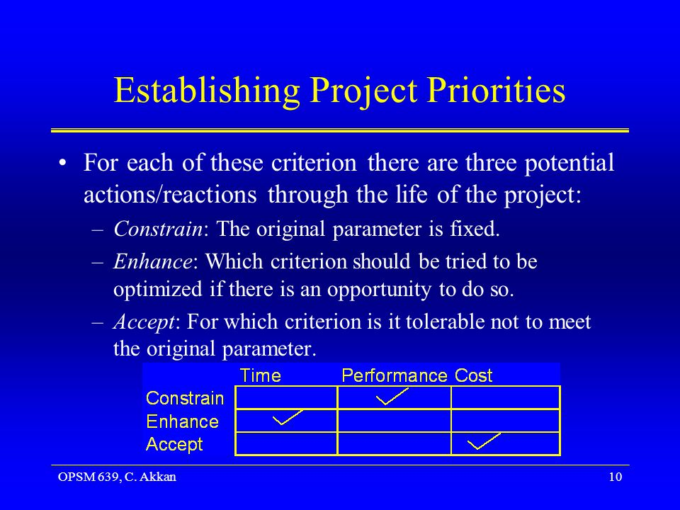 OPSM 639, C. Akkan10 Establishing Project Priorities For each of these criterion there are three potential actions/reactions through the life of the p