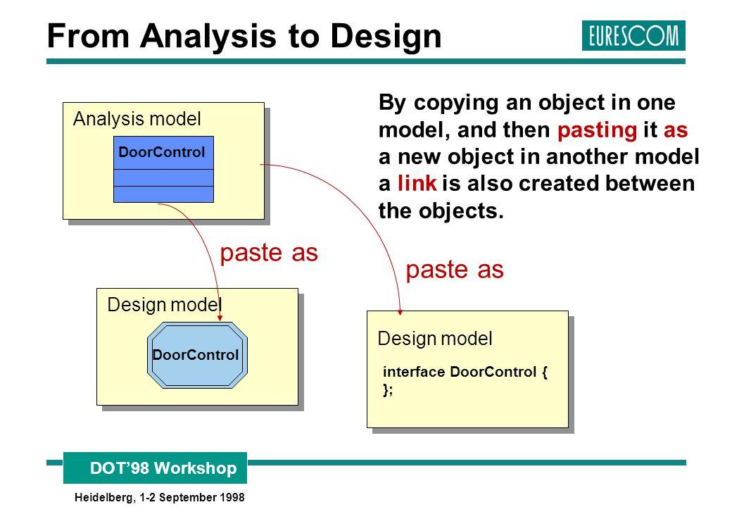 DOT'98 Workshop Heidelberg, 1-2 September 1998 From Analysis to Design DoorControl Analysis model paste as Design model DoorControl Design model inter