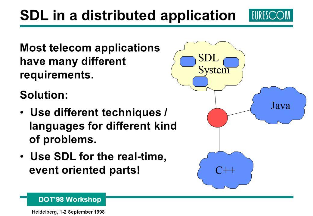 DOT'98 Workshop Heidelberg, 1-2 September 1998 SDL System C++ Java SDL in a distributed application Most telecom applications have many different requ
