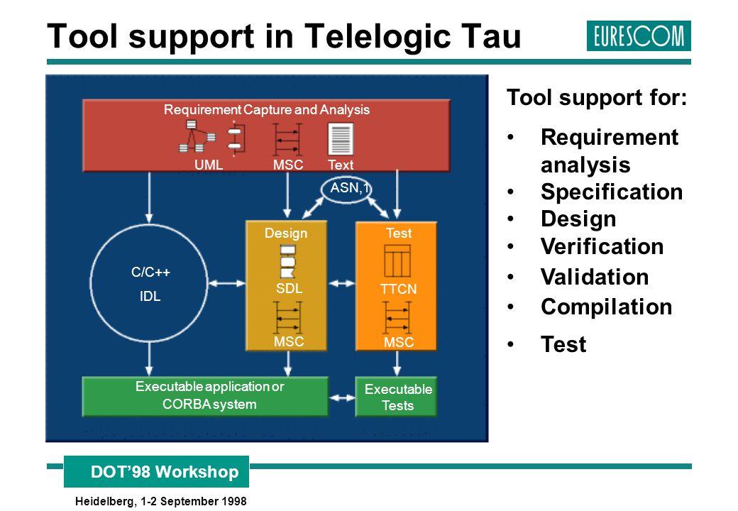 DOT'98 Workshop Heidelberg, 1-2 September 1998 Tool support in Telelogic Tau UML MSC Text ASN,1 Design SDL MSC Test TTCN MSC Executable application or