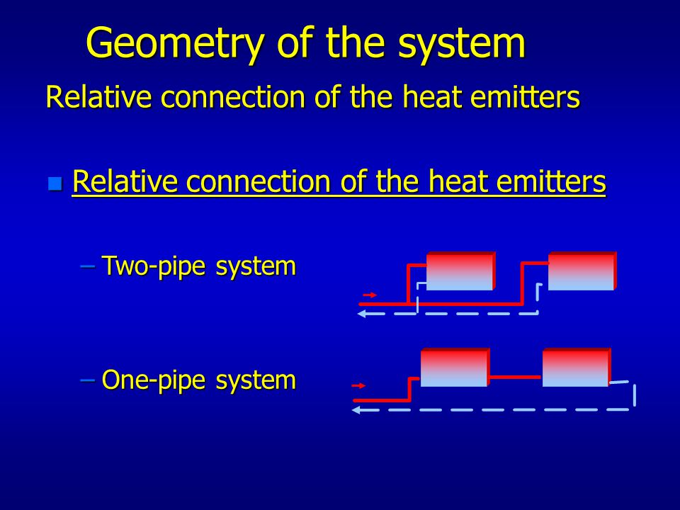Geometry of the system Relative connection of the heat emitters n Relative connection of the heat emitters –Two-pipe system –One-pipe system