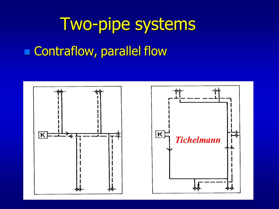 Two-pipe systems n Contraflow, parallel flow Tichelmann