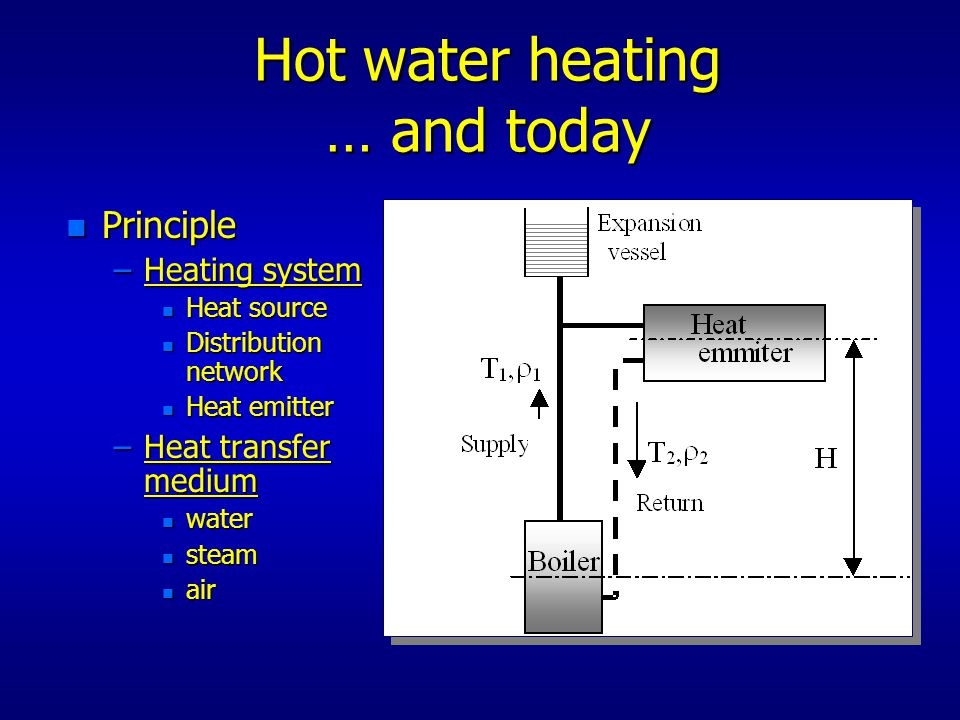Hot water heating … and today n Principle –Heating system n Heat source n Distribution network n Heat emitter –Heat transfer medium n water n steam n air
