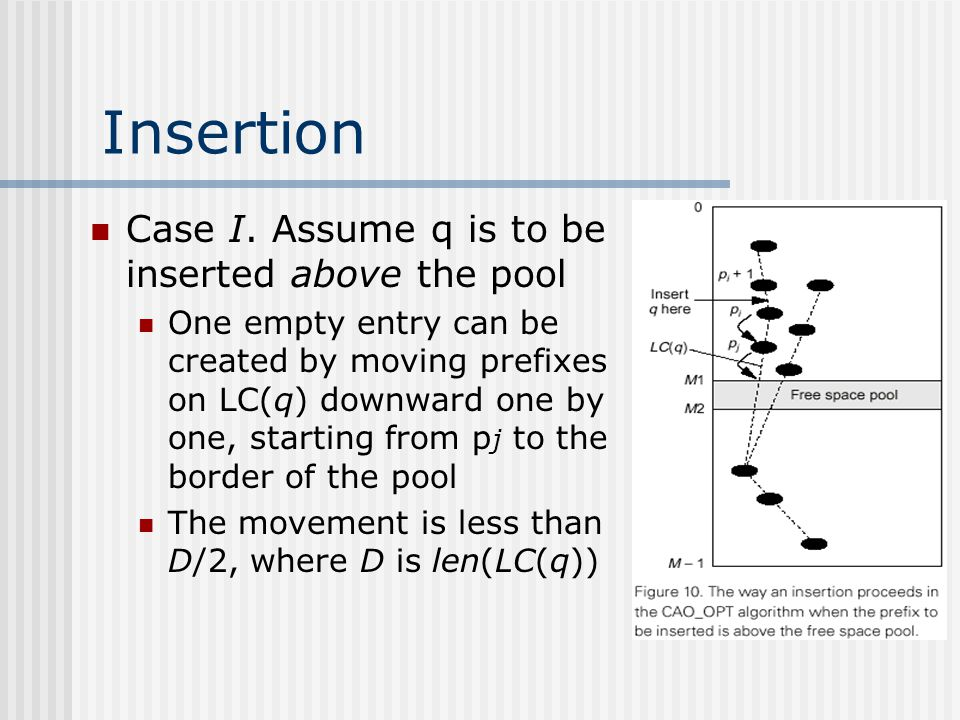 Insertion Case I. Assume q is to be inserted above the pool One empty entry can be created by moving prefixes on LC(q) downward one by one, starting f