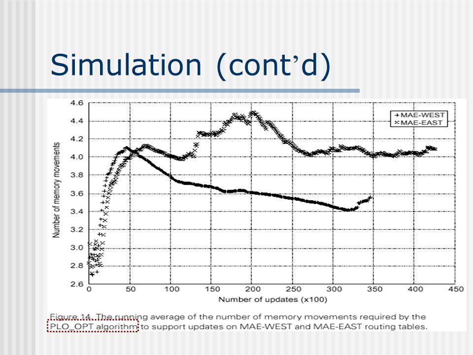 Simulation (cont ' d)