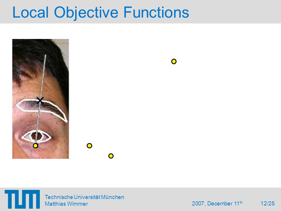 2007, December 11 th 12/25 Technische Universität München Matthias Wimmer Local Objective Functions