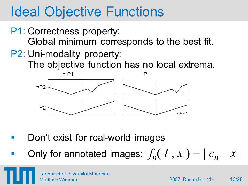 2007, December 11 th 13/25 Technische Universität München Matthias Wimmer Ideal Objective Functions P1:Correctness property: Global minimum corresponds to the best fit.