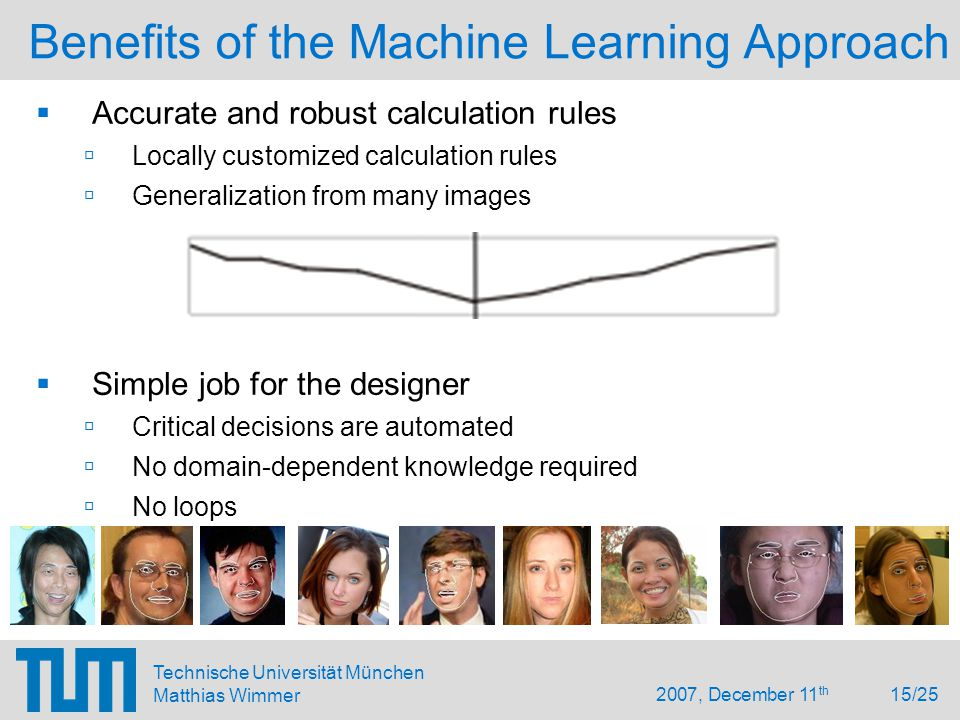 2007, December 11 th 15/25 Technische Universität München Matthias Wimmer Benefits of the Machine Learning Approach  Accurate and robust calculation