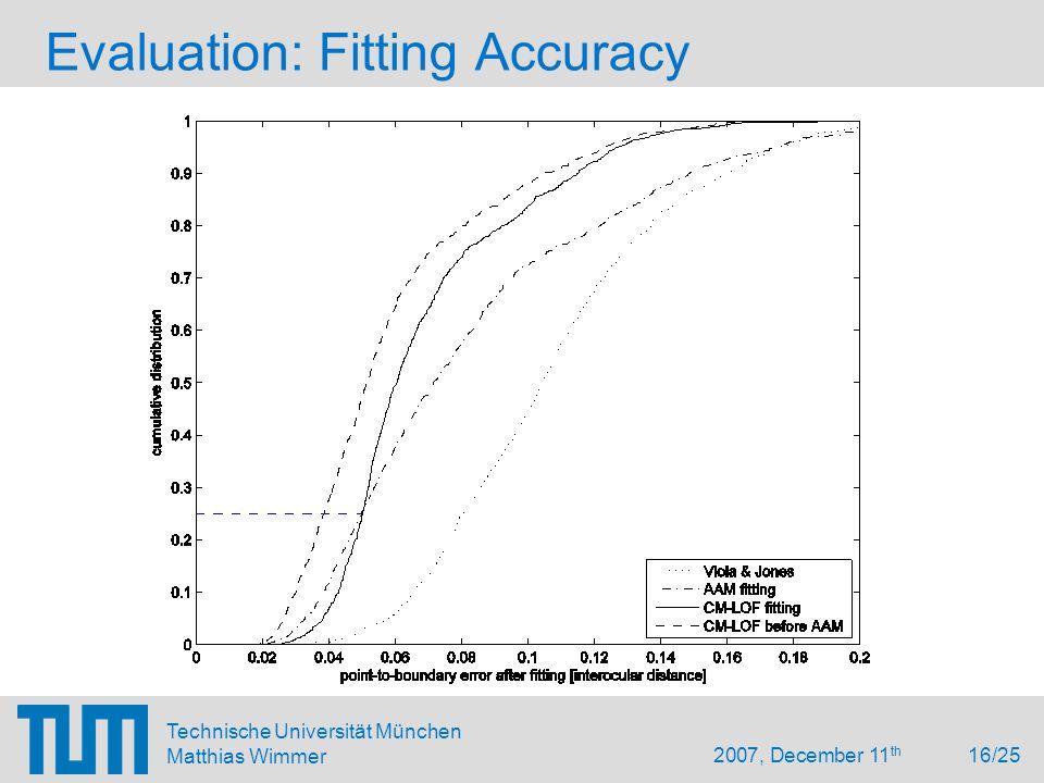 2007, December 11 th 16/25 Technische Universität München Matthias Wimmer Evaluation: Fitting Accuracy