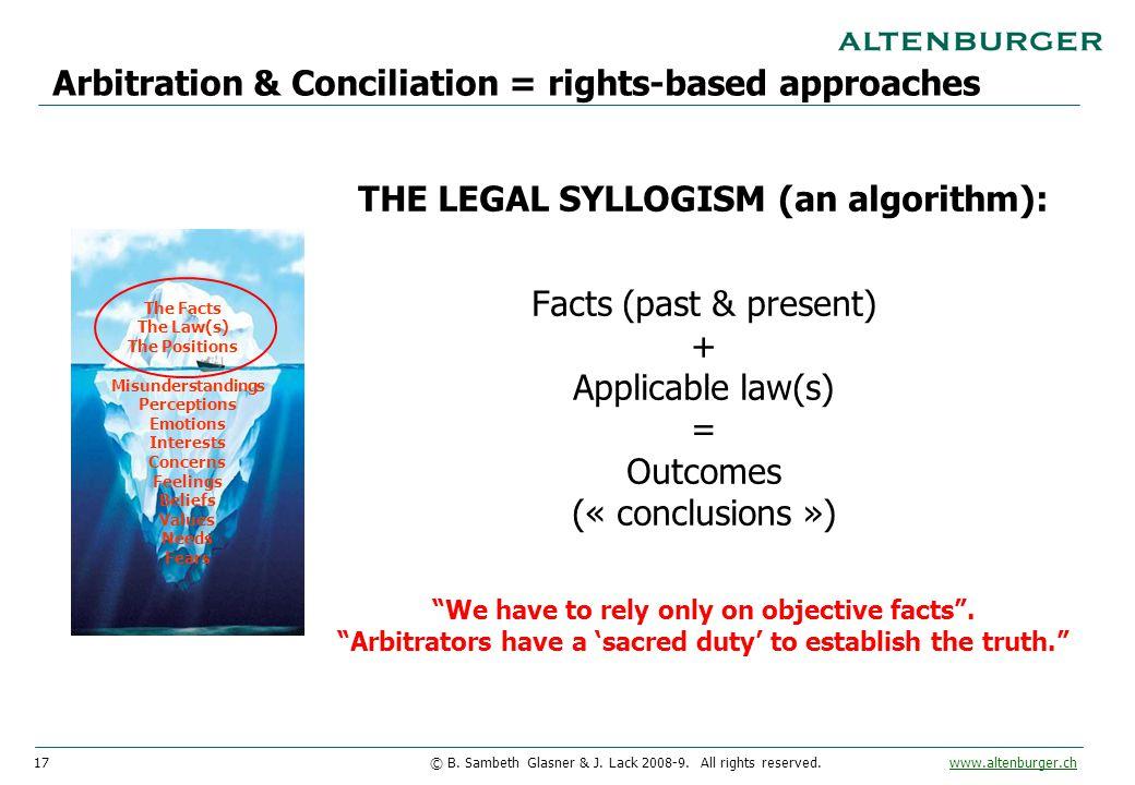 17© B. Sambeth Glasner & J. Lack 2008-9. All rights reserved. www.altenburger.chwww.altenburger.ch Arbitration & Conciliation = rights-based approache