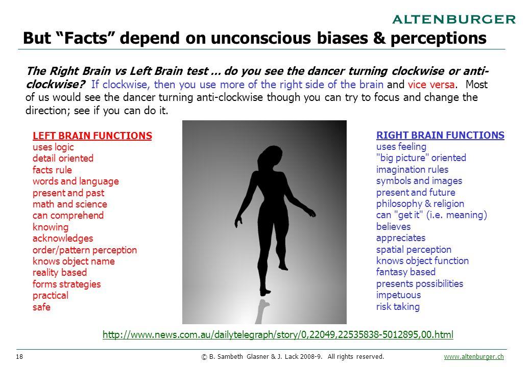 18© B. Sambeth Glasner & J. Lack 2008-9. All rights reserved. www.altenburger.chwww.altenburger.ch The Right Brain vs Left Brain test... do you see th
