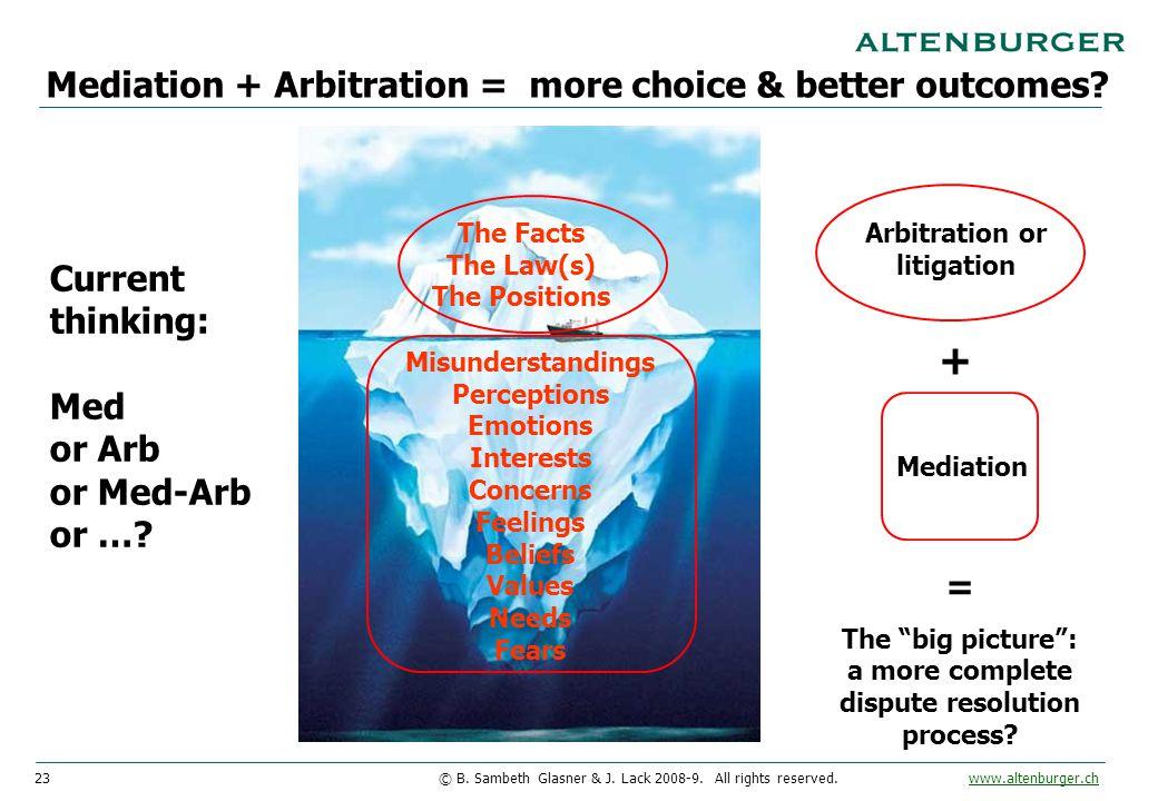 23© B. Sambeth Glasner & J. Lack 2008-9. All rights reserved. www.altenburger.chwww.altenburger.ch Arbitration or litigation Mediation Mediation + Arb
