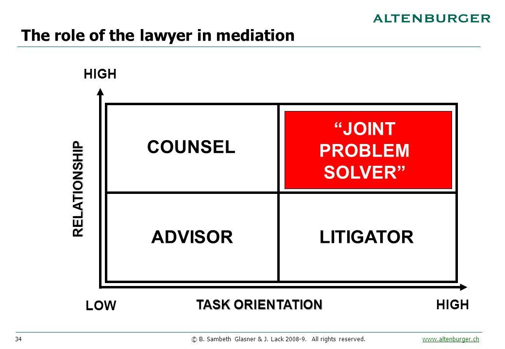 34© B. Sambeth Glasner & J. Lack 2008-9. All rights reserved. www.altenburger.chwww.altenburger.ch The role of the lawyer in mediation TASK ORIENTATIO