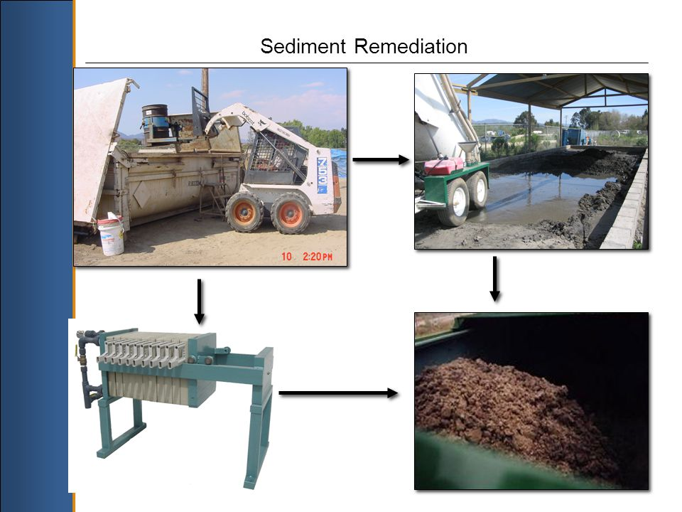 Sediment Remediation
