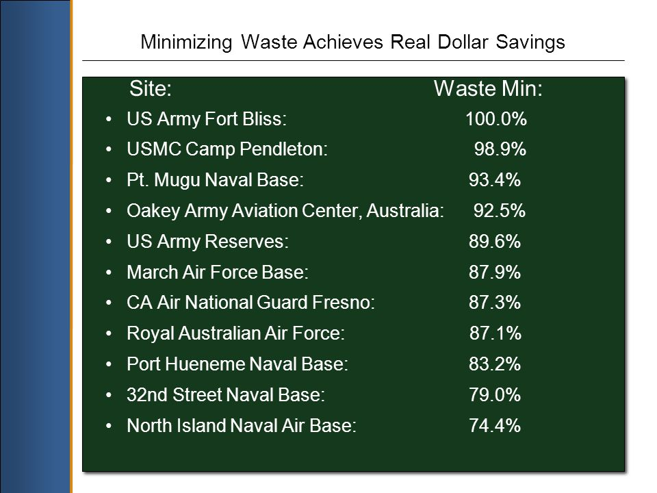 Minimizing Waste Achieves Real Dollar Savings Site:Waste Min: US Army Fort Bliss: 100.0% USMC Camp Pendleton: 98.9% Pt.