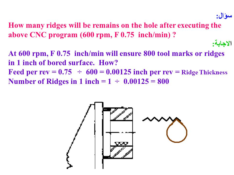 سؤال: How many ridges will be remains on the hole after executing the above CNC program (600 rpm, F 0.75 inch/min) ? الاجابة: At 600 rpm, F 0.75 inch/