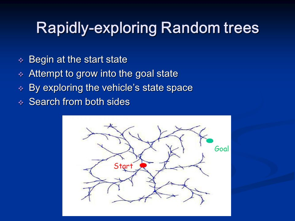 Rapidly-exploring Random trees  Begin at the start state  Attempt to grow into the goal state  By exploring the vehicle's state space  Search from