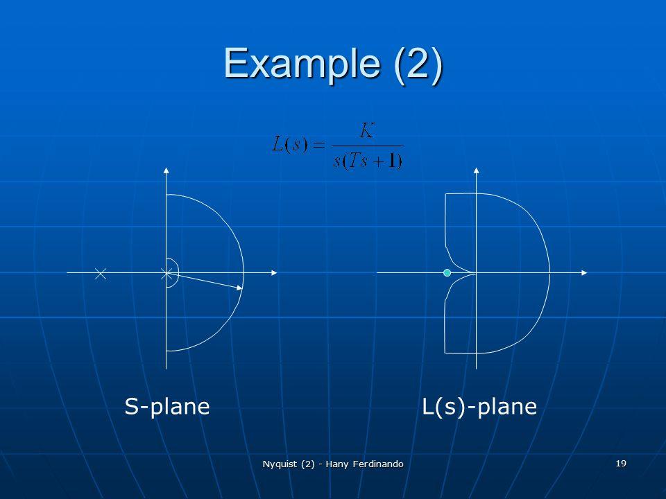 Nyquist (2) - Hany Ferdinando 19 Example (2) S-planeL(s)-plane
