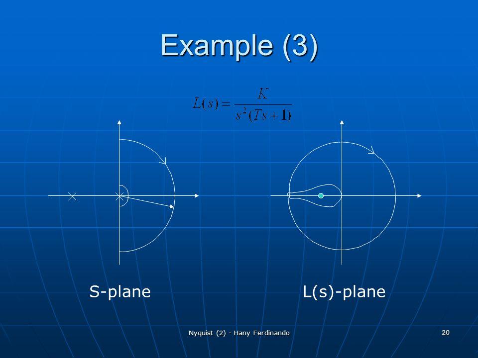 Nyquist (2) - Hany Ferdinando 20 Example (3) S-planeL(s)-plane