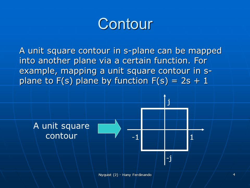 Nyquist (2) - Hany Ferdinando 4 Contour A unit square contour in s-plane can be mapped into another plane via a certain function. For example, mapping