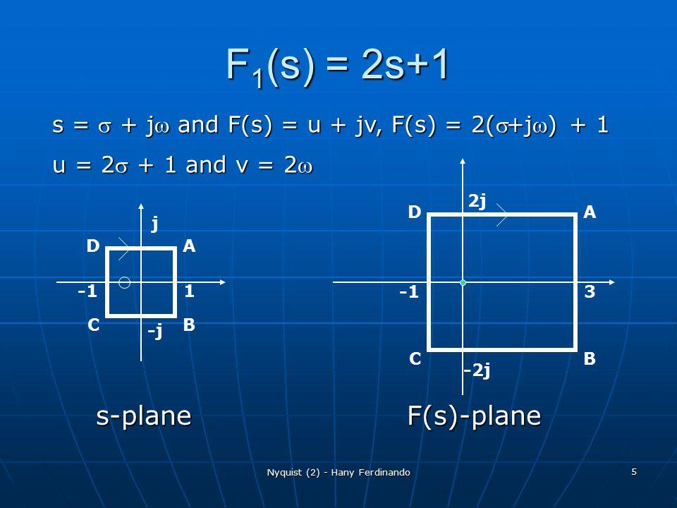 Nyquist (2) - Hany Ferdinando 5 F 1 (s) = 2s+1 s-plane j -j 1 A BC D F(s)-plane A BC D 2j -2j 3 s =  + j and F(s) = u + jv, F(s) = 2(+j) + 1 u = 2