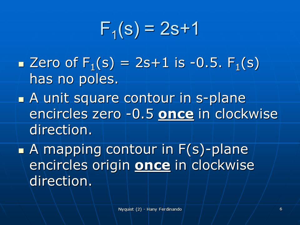 Nyquist (2) - Hany Ferdinando 6 F 1 (s) = 2s+1 Zero of F 1 (s) = 2s+1 is -0.5. F 1 (s) has no poles. Zero of F 1 (s) = 2s+1 is -0.5. F 1 (s) has no po