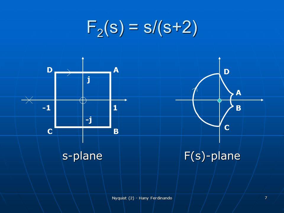 Nyquist (2) - Hany Ferdinando 7 F 2 (s) = s/(s+2) s-plane j 1 DA -j CB A B C D F(s)-plane