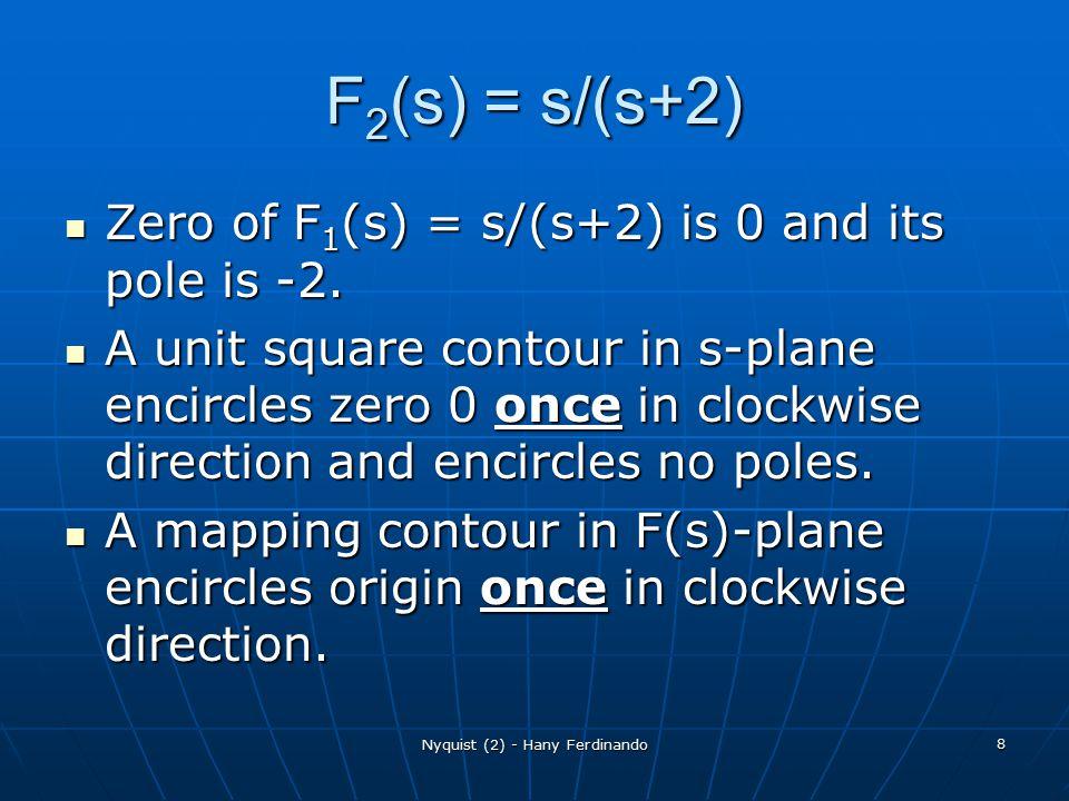 Nyquist (2) - Hany Ferdinando 8 F 2 (s) = s/(s+2) Zero of F 1 (s) = s/(s+2) is 0 and its pole is -2. Zero of F 1 (s) = s/(s+2) is 0 and its pole is -2
