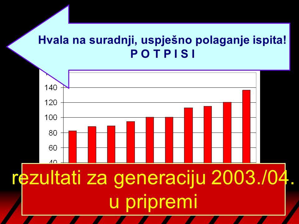 Posebnost 2003./04. 1.