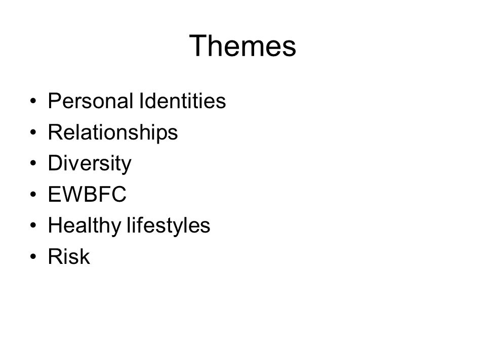 Themes Personal Identities Relationships Diversity EWBFC Healthy lifestyles Risk