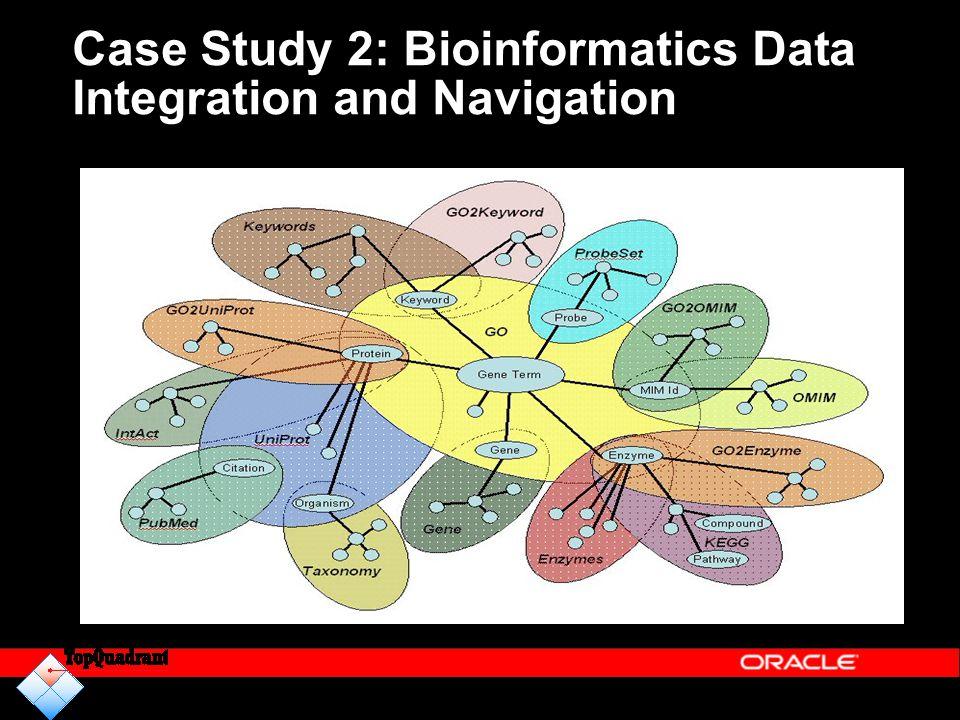 Case Study 2: Bioinformatics Data Integration and Navigation