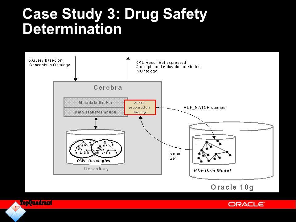 Case Study 3: Drug Safety Determination