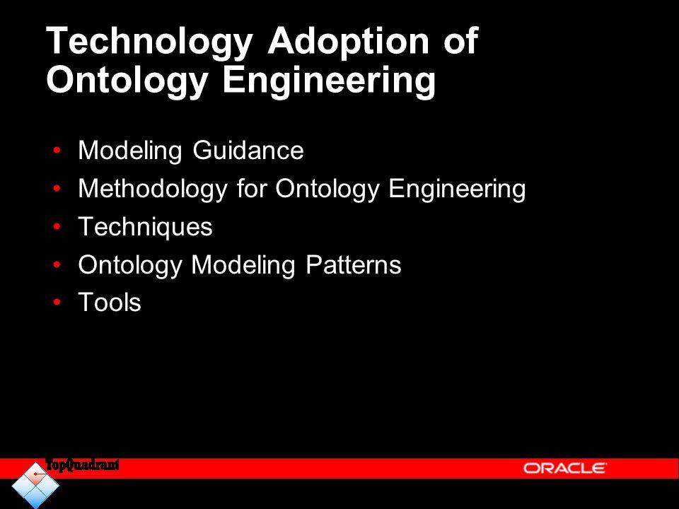 Technology Adoption of Ontology Engineering Modeling Guidance Methodology for Ontology Engineering Techniques Ontology Modeling Patterns Tools