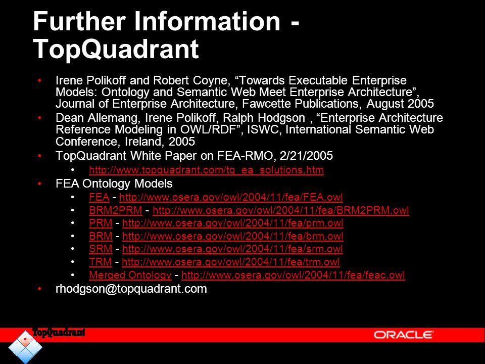 "Further Information - TopQuadrant Irene Polikoff and Robert Coyne, ""Towards Executable Enterprise Models: Ontology and Semantic Web Meet Enterprise Ar"
