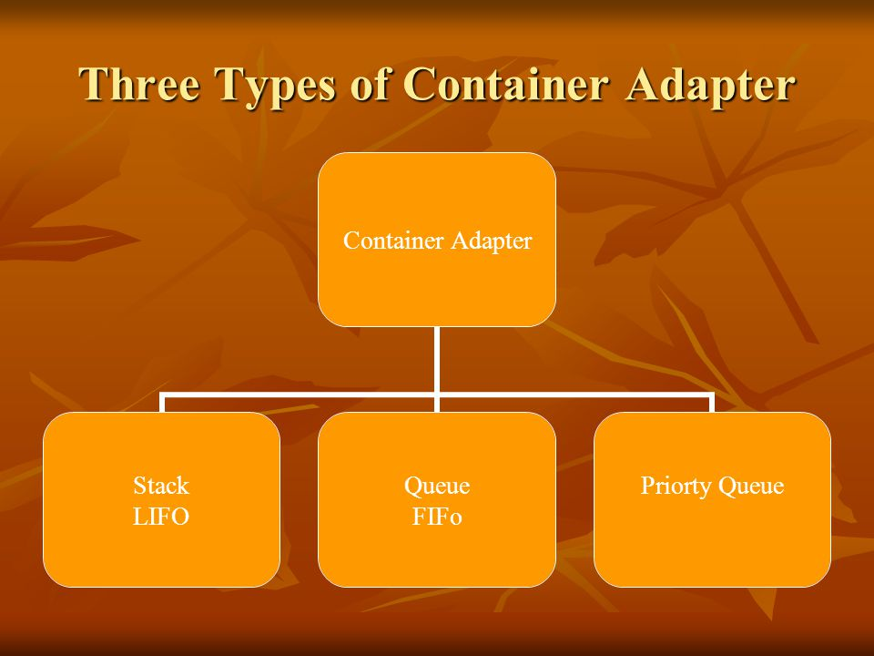 Three Types of Container Adapter Container Adapter Stack LIFO Queue FIFo Priorty Queue